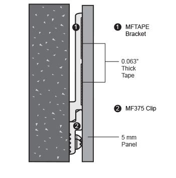 Z Clip System for Glass, ACM or Phenolic Panels   Monarch